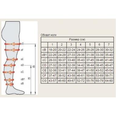 Компрессионные чулки до бедра с открытым носком средней компрессии