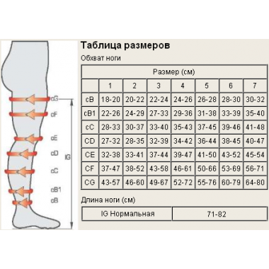 Компрессионные чулки до бедра с закрытым носком с хлопком слабой компрессии  8131