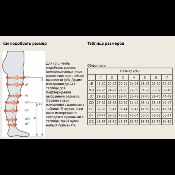 Компрессионные чулки до колена с закрытым носком средней компрессии  9211