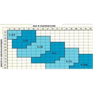 Колготки нестандартного размера (15-18 mmHg) 70 Den