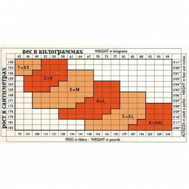 594 Колготки антиварикозные плотные (19-22 mmHg) 140 Den