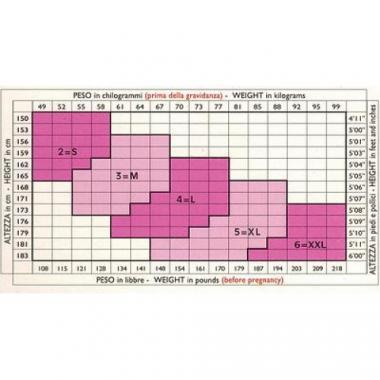 595 Колготки для беременных плотные19-22 mmHg) 140 Den