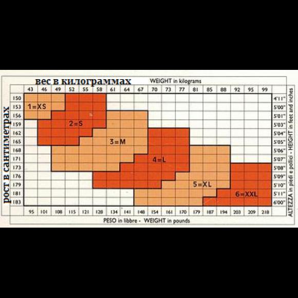 Ортопедические чулки 2 степень компрессии прозрачные (23-26mmHg) ажурный верх