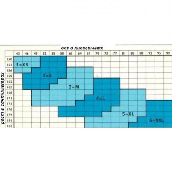 Гольфы антиварикозные (15-18mmHg) 70 Den