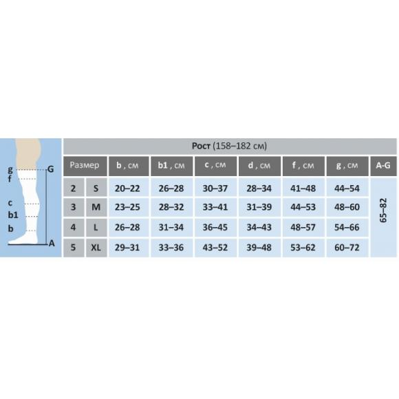 Гольфы (до колена) компрессия-2 БЕЗ мыска
