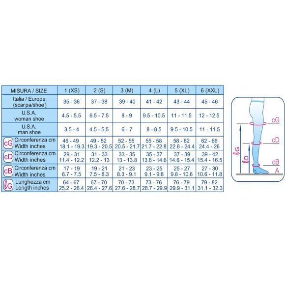 Плотные гольфы 2 компрессии (20-30mmHg)